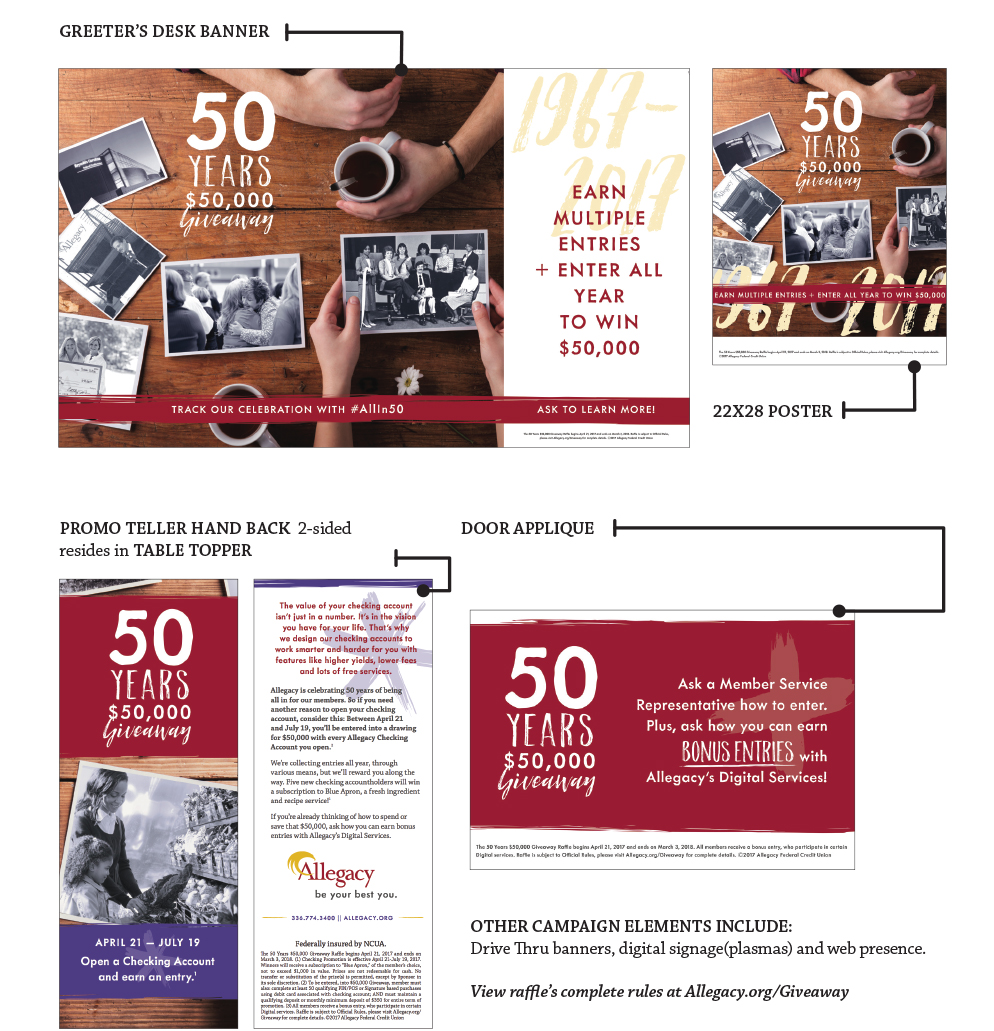 Planogram of Point of Sale Collateral for Anniversary Giveaway
